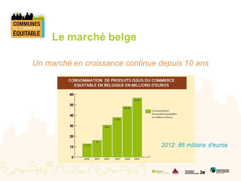 Le marché belge Un marché en croissance continue depuis 10 ans 2012: 86 millions deuros