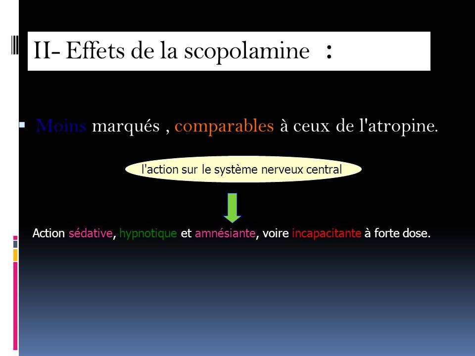 D- Toxicité: 2 - A dose élevée : action sur le SNC avec agitation, confusion, délire, hallucination délire atropinique. 1- parasympatholytiques I- Eff
