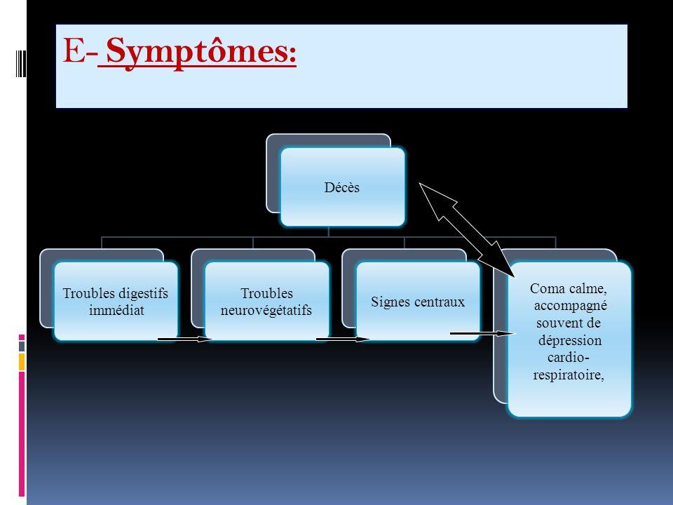 III- Doses toxiques : 5 mg d'atropine 4 mg de scopolamine (adulte). Pour l'enfant : 0.1 mg/kg. sécheresse buccale0.5 mydriase1 mg tachycardie2 mg into
