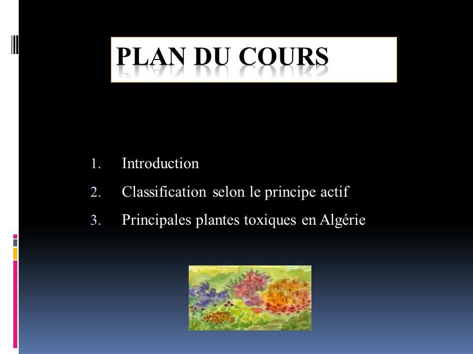 1.Introduction 2. Classification selon le principe actif 3.