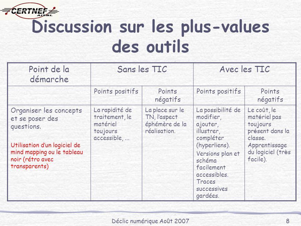 Déclic numérique Août 2007 8 Discussion sur les plus-values des outils Point de la démarche Sans les TICAvec les TIC Points positifsPoints négatifs Points positifsPoints négatifs Organiser les concepts et se poser des questions.
