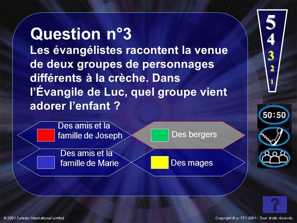 1 2 3 4 5 Question n°3 Des bergers Des mages Des amis et la famille de Joseph Les évangélistes racontent la venue de deux groupes de personnages diffé