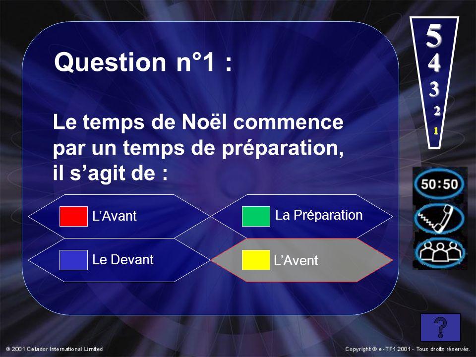Question n°1 : 1 2 3 4 5 Le Devant La Préparation Le temps de Noël commence par un temps de préparation, il sagit de : LAvant LAvent