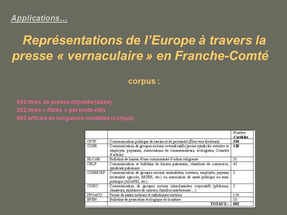 Applications… Représentations de lEurope à travers la presse « vernaculaire » en Franche-Comté corpus : 942 titres de presse déposés (base) 282 titres « filtrés » par mots-clés 692 articles de longueurs variables (corpus)