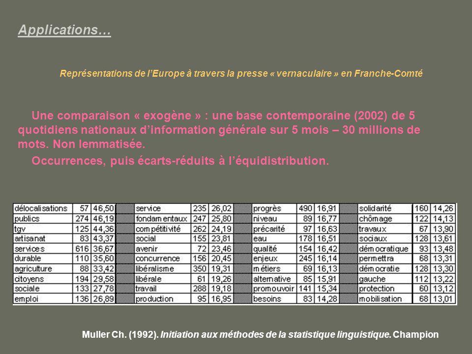 Applications… Représentations de lEurope à travers la presse « vernaculaire » en Franche-Comté Une comparaison « exogène » : une base contemporaine (2002) de 5 quotidiens nationaux dinformation générale sur 5 mois – 30 millions de mots.