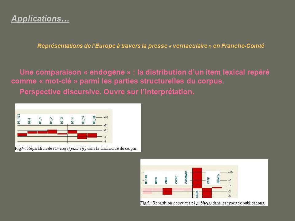 Applications… Représentations de lEurope à travers la presse « vernaculaire » en Franche-Comté Une comparaison « endogène » : la distribution dun item lexical repéré comme « mot-clé » parmi les parties structurelles du corpus.