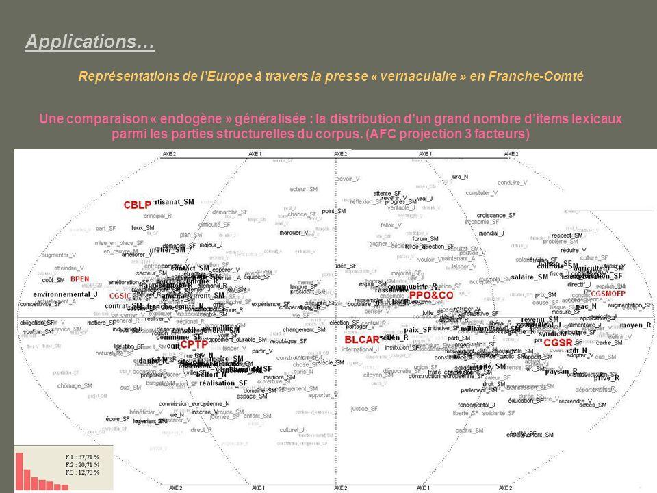 Applications… Représentations de lEurope à travers la presse « vernaculaire » en Franche-Comté Une comparaison « endogène » généralisée : la distribution dun grand nombre ditems lexicaux parmi les parties structurelles du corpus.