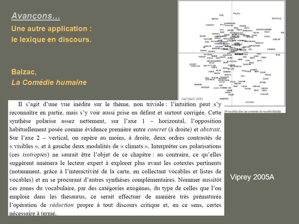 Avançons… Une autre application : le lexique en discours. Balzac, La Comédie humaine Viprey 2005A