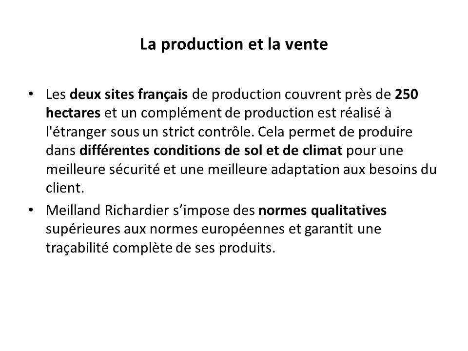 La production et la vente Les deux sites français de production couvrent près de 250 hectares et un complément de production est réalisé à l'étranger