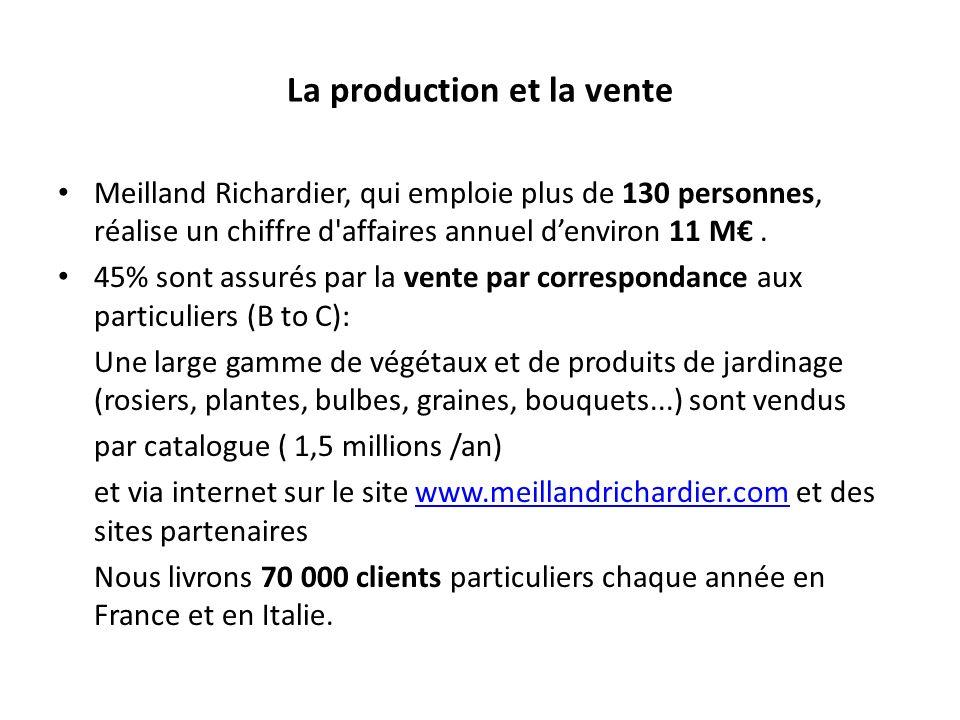 La production et la vente Meilland Richardier, qui emploie plus de 130 personnes, réalise un chiffre d'affaires annuel denviron 11 M. 45% sont assurés