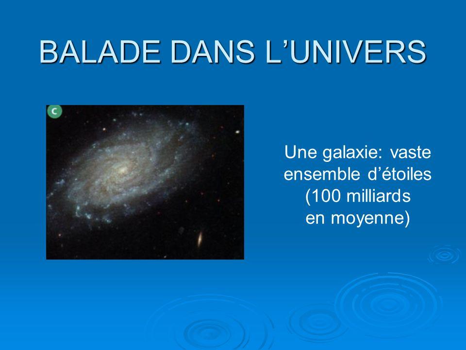 BALADE DANS LUNIVERS Une galaxie: vaste ensemble détoiles (100 milliards en moyenne)