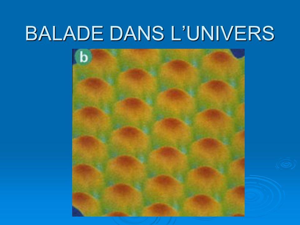 BALADE DANS LUNIVERS Une molécule (de chlorophylle) est composé datomes.