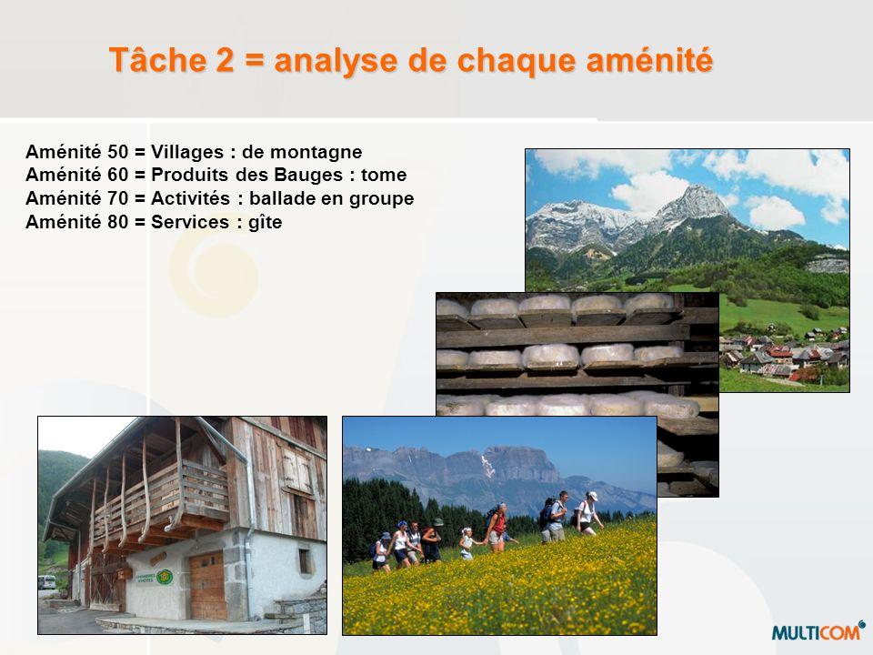 Tâche 2 = analyse de chaque aménité Aménité 50 = Villages : de montagne Aménité 60 = Produits des Bauges : tome Aménité 70 = Activités : ballade en gr