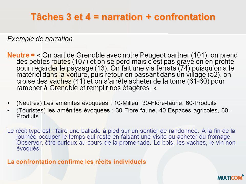 Tâches 3 et 4 = narration + confrontation Exemple de narration Neutre = « On part de Grenoble avec notre Peugeot partner (101), on prend des petites r