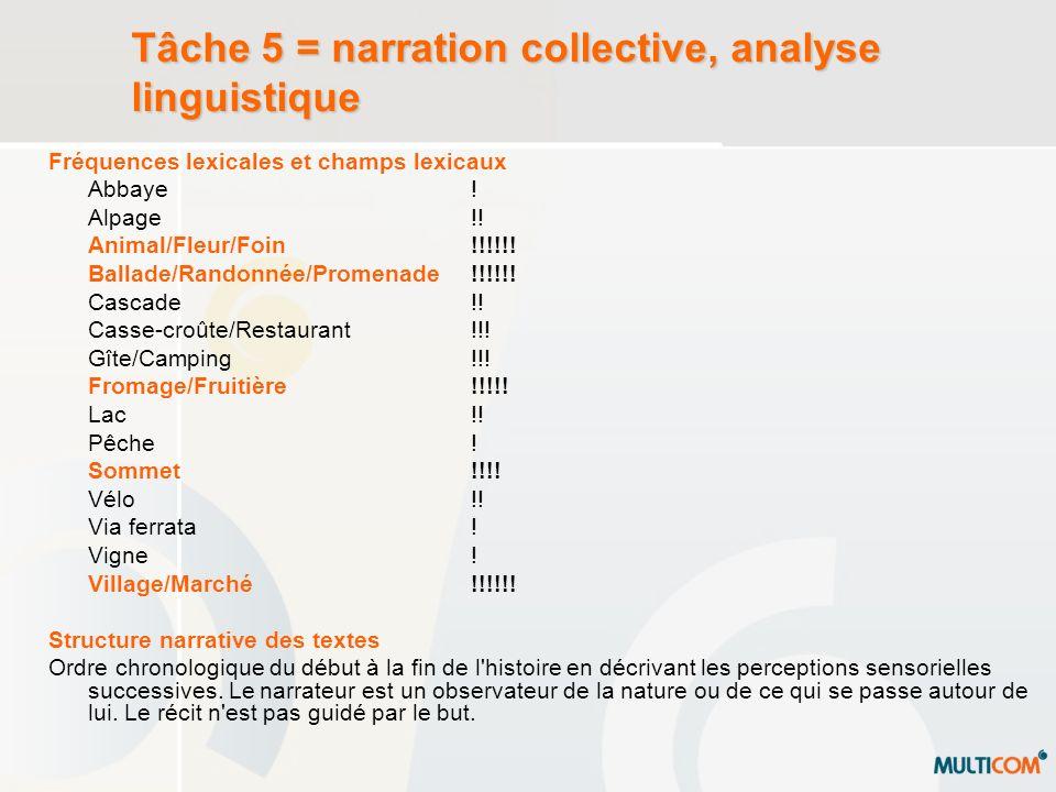 Tâche 5 = narration collective, analyse linguistique Fréquences lexicales et champs lexicaux Abbaye ! Alpage !! Animal/Fleur/Foin !!!!!! Ballade/Rando