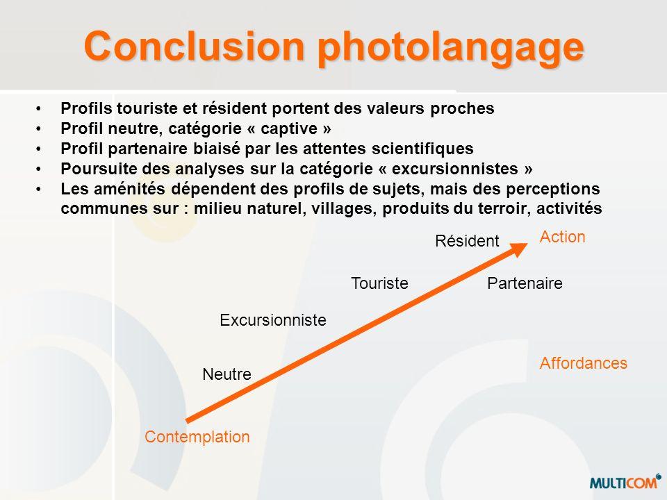 Conclusion photolangage Profils touriste et résident portent des valeurs proches Profil neutre, catégorie « captive » Profil partenaire biaisé par les
