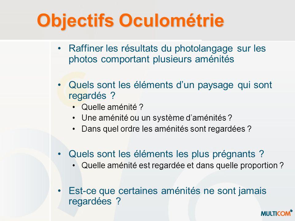 Objectifs Oculométrie Raffiner les résultats du photolangage sur les photos comportant plusieurs aménités Quels sont les éléments dun paysage qui sont