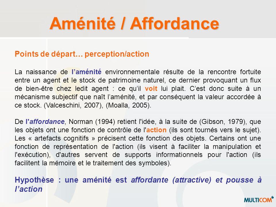 Aménité / Affordance Points de départ… perception/action La naissance de laménité environnementale résulte de la rencontre fortuite entre un agent et