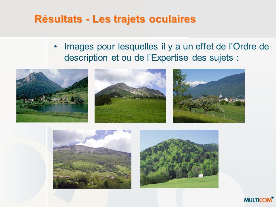 Résultats - Les trajets oculaires Images pour lesquelles il y a un effet de lOrdre de description et ou de lExpertise des sujets :