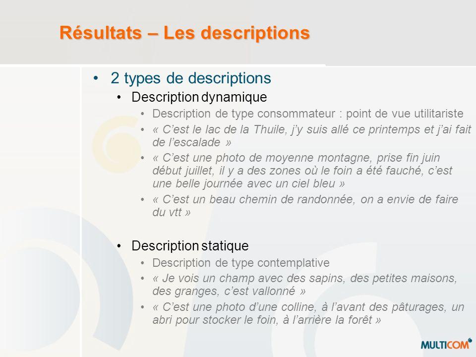 Résultats – Les descriptions 2 types de descriptions Description dynamique Description de type consommateur : point de vue utilitariste « Cest le lac