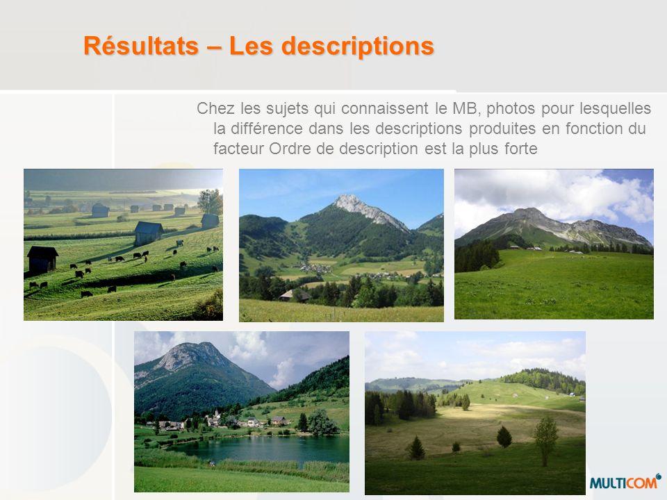 Résultats – Les descriptions Chez les sujets qui connaissent le MB, photos pour lesquelles la différence dans les descriptions produites en fonction d