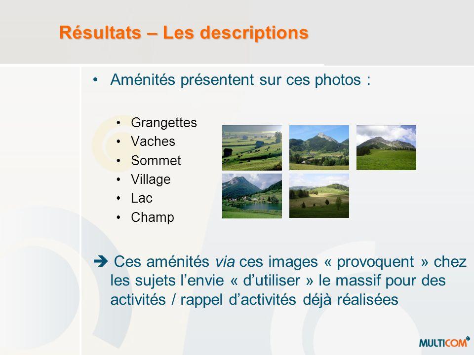 Résultats – Les descriptions Aménités présentent sur ces photos : Grangettes Vaches Sommet Village Lac Champ Ces aménités via ces images « provoquent