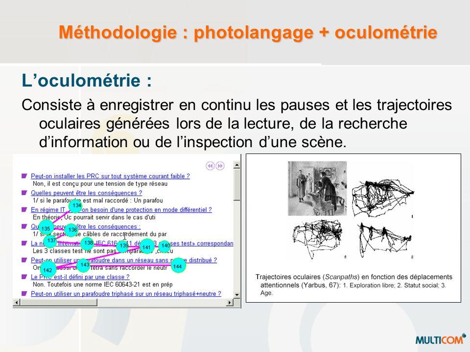 Méthodologie : photolangage + oculométrie Loculométrie : Consiste à enregistrer en continu les pauses et les trajectoires oculaires générées lors de l
