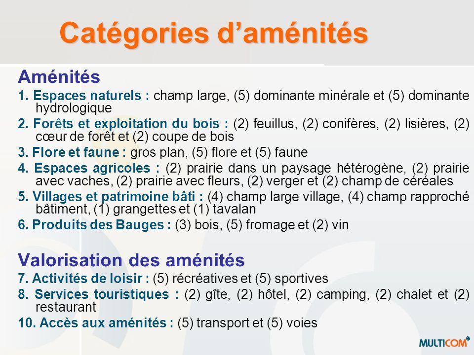 Catégories daménités Aménités 1. Espaces naturels : champ large, (5) dominante minérale et (5) dominante hydrologique 2. Forêts et exploitation du boi