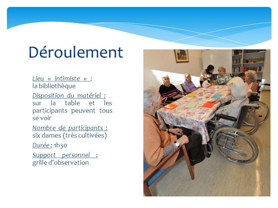 Lieu « intimiste » : ……. la bibliothèque Disposition du matériel :.. sur la table et les participants peuvent tous se voir Nombre de participants :. s