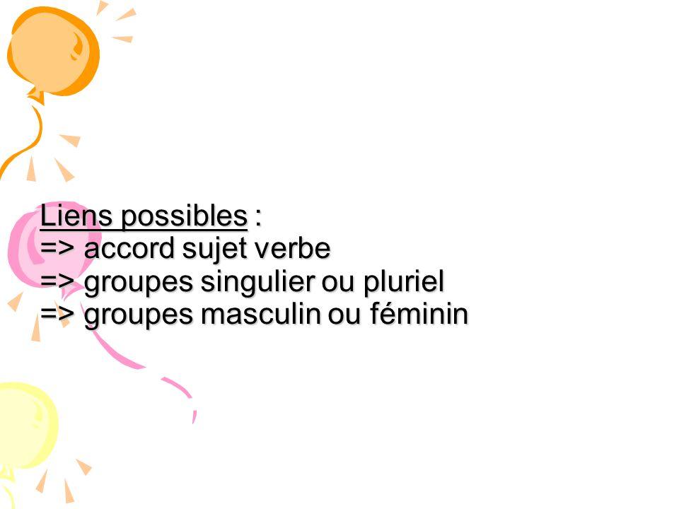 Liens possibles : => accord sujet verbe => groupes singulier ou pluriel => groupes masculin ou féminin