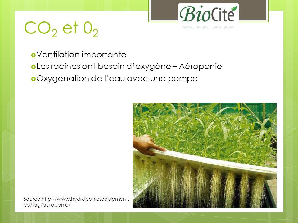 CO 2 et 0 2 Ventilation importante Les racines ont besoin doxygène – Aéroponie Oxygénation de leau avec une pompe Source:http://www.hydroponicsequipment.