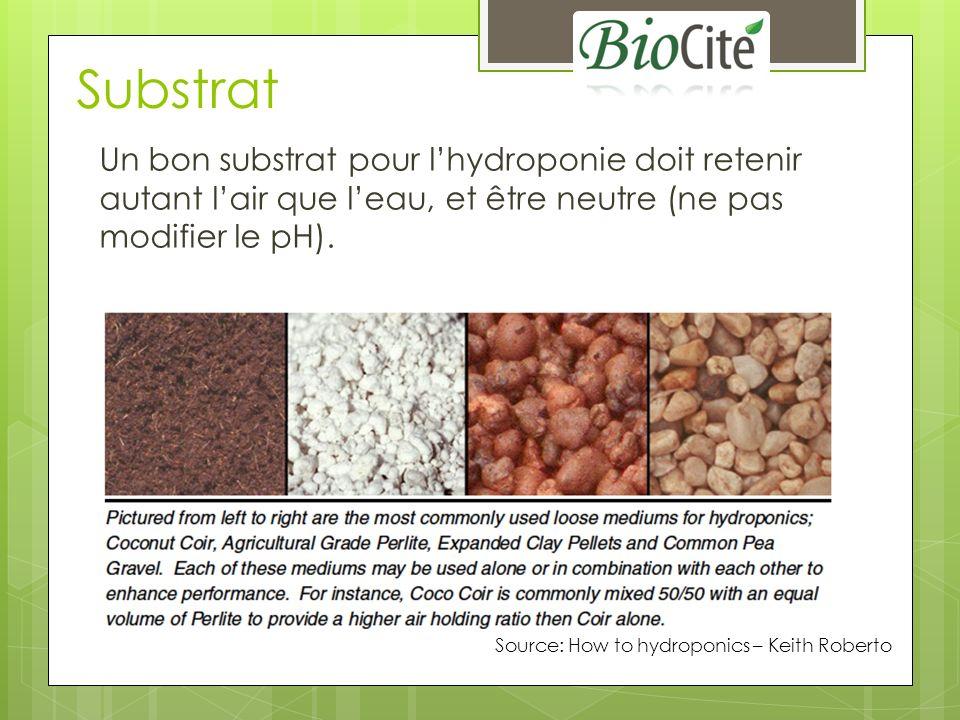 Substrat Un bon substrat pour lhydroponie doit retenir autant lair que leau, et être neutre (ne pas modifier le pH).