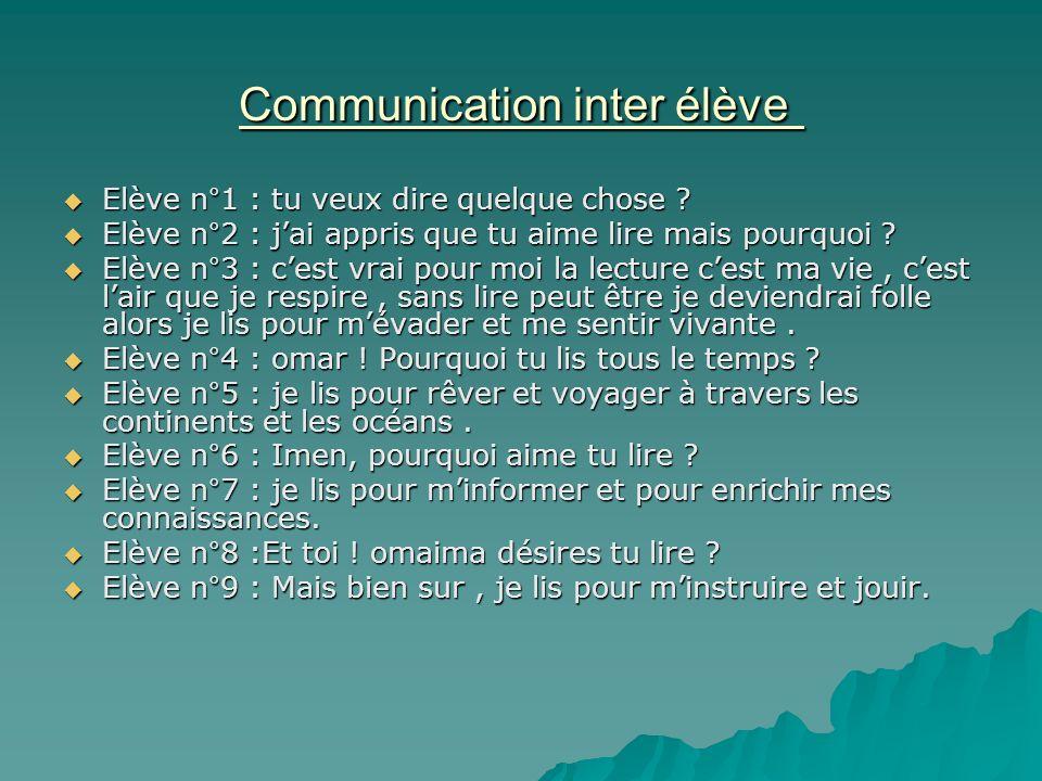 Communication inter élève Communication inter élève Elève n°1 : tu veux dire quelque chose ? Elève n°1 : tu veux dire quelque chose ? Elève n°2 : jai