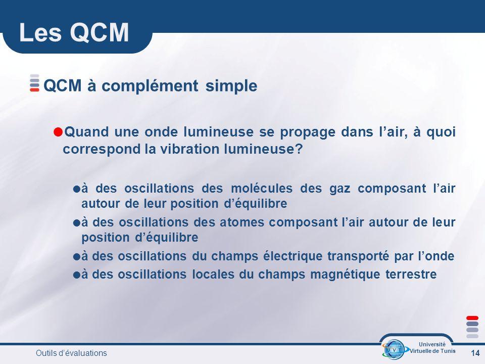 Université Virtuelle de Tunis Outils dévaluations 14 Les QCM QCM à complément simple Quand une onde lumineuse se propage dans lair, à quoi correspond la vibration lumineuse.