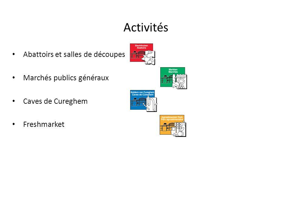 Histoire 1888 création «Société des abattoirs de Cureghem» 1888-1890 construction marché couvert par E.