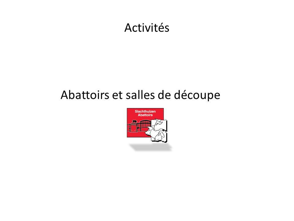 Activités Abattoirs et salles de découpe