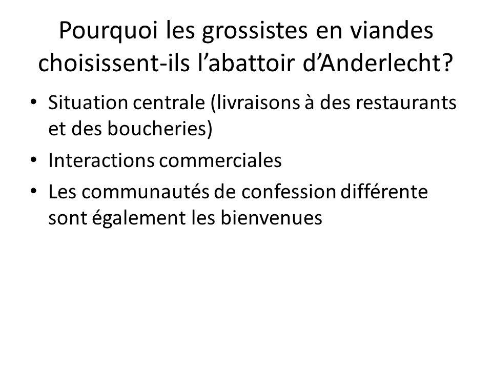 Situation centrale (livraisons à des restaurants et des boucheries) Interactions commerciales Les communautés de confession différente sont également