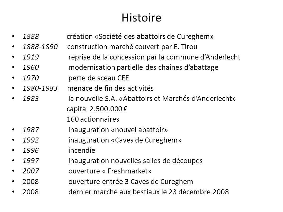 Histoire 1888 création «Société des abattoirs de Cureghem» 1888-1890 construction marché couvert par E. Tirou 1919 reprise de la concession par la com