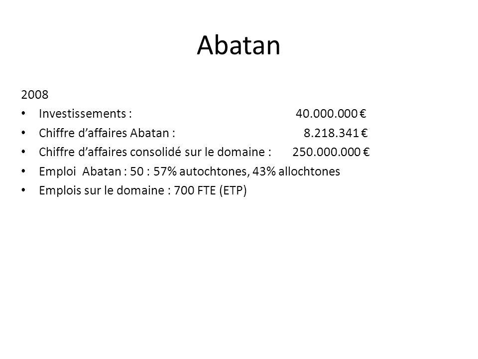 Abatan 2008 Investissements : 40.000.000 Chiffre daffaires Abatan : 8.218.341 Chiffre daffaires consolidé sur le domaine : 250.000.000 Emploi Abatan :