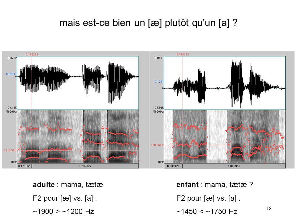 17 Affinités biomécaniques (MacNeilage & Davis, 2000, Science) Fig 1.