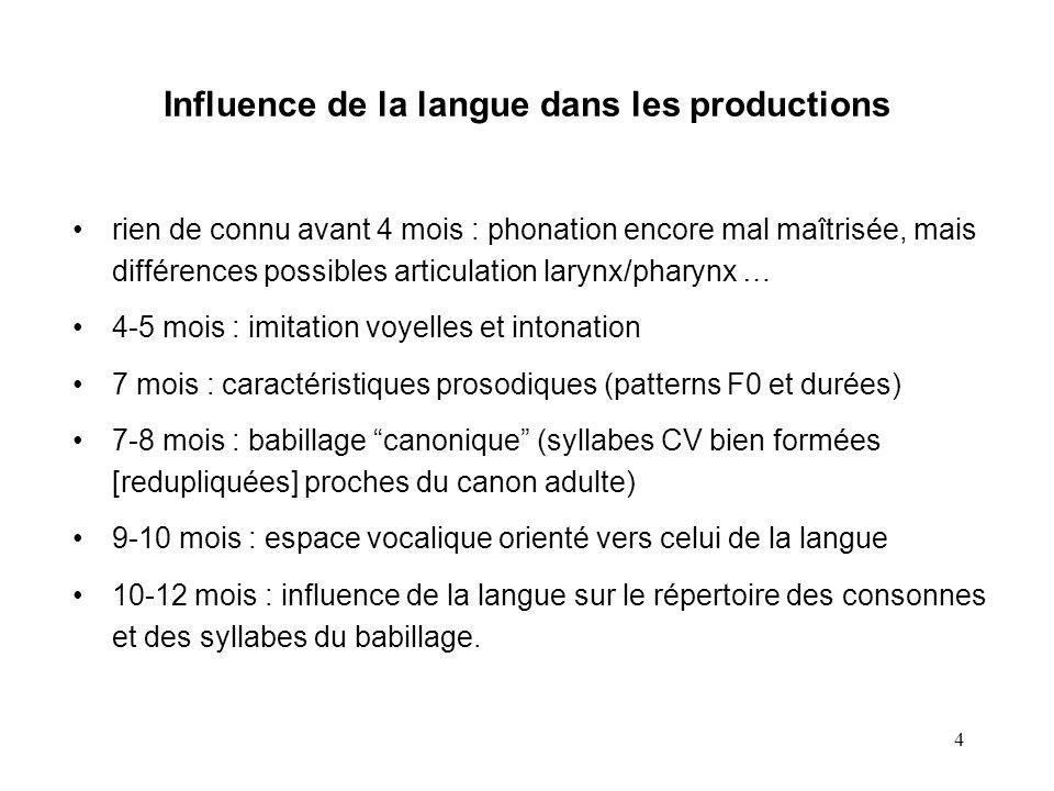 34 Etude séminale de Eimas et al. (1971): contraste /b/-/p/ [pa] [p h a][ba] [pa][p h a]