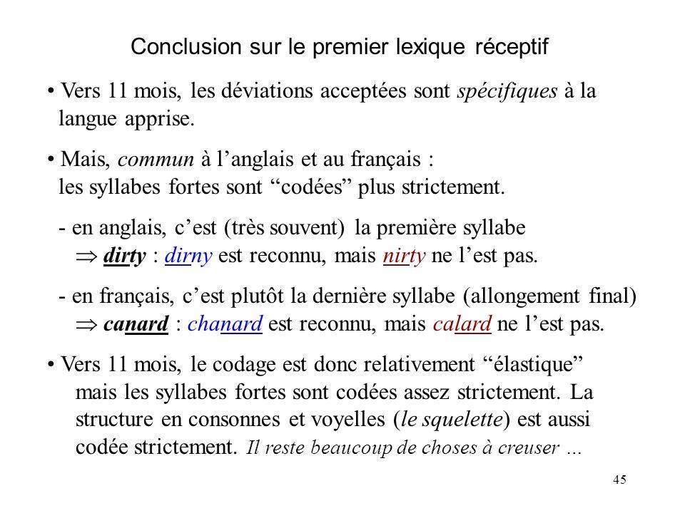 44 altération consonne initiale C1 ou médiale C2 : enfants anglais et français (11 mois)