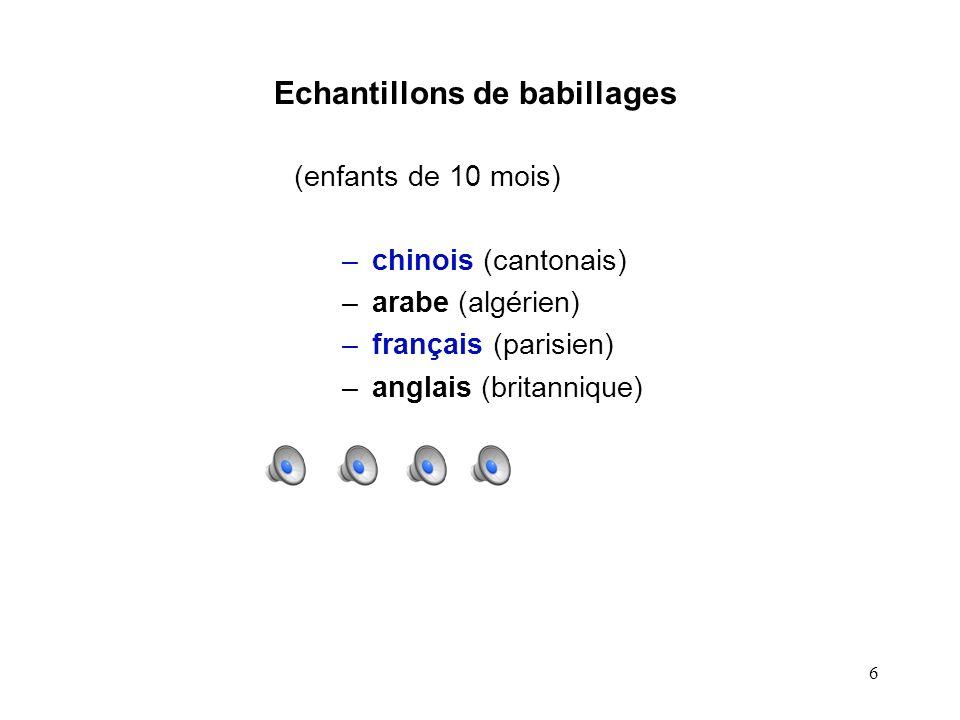 16 Distributions des consonnes (français, anglais, japonais, suédois) 0-25 Words :10 mois à 16-20 mois Tendances stables : les français ont (a) le plus de labiales et (b) le moins de stops; les % névoluent pas beaucoup, mais les SDs diminuent de façon marquée (de ~24% à ~8%)