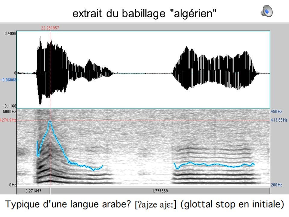 28 Experiment 4a Mean orientation latencies of infants from monolingual (either Catalan or Spanish, n = 10) and Catalan/Spanish bilingual environments (n = 10), to maternal and English sentences.