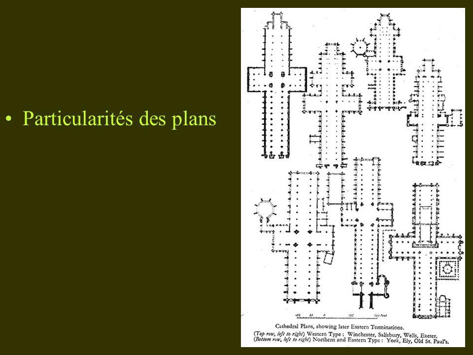 Particularités des plans