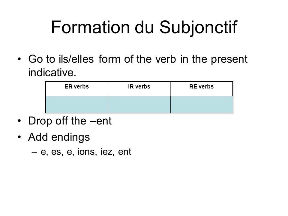 Formation du Subjonctif Go to ils/elles form of the verb in the present indicative. Drop off the –ent Add endings –e, es, e, ions, iez, ent ER verbsIR