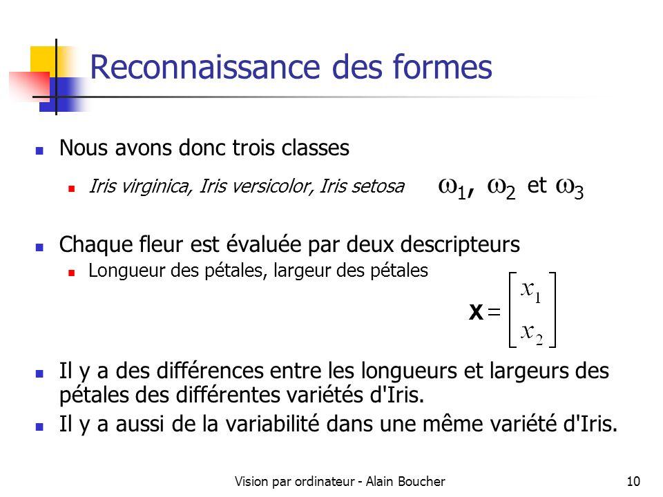 Vision par ordinateur - Alain Boucher10 Reconnaissance des formes Nous avons donc trois classes Iris virginica, Iris versicolor, Iris setosa 1, 2 et 3