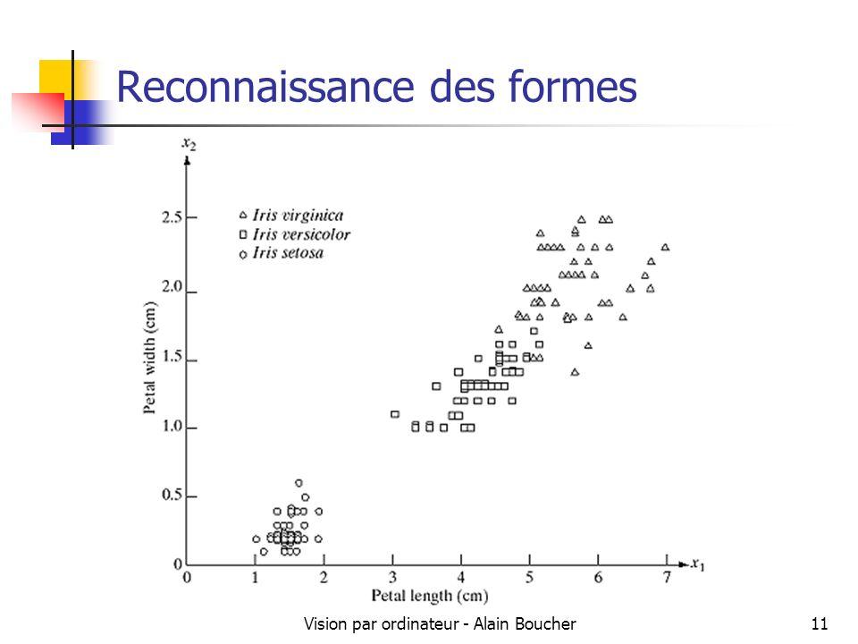 Vision par ordinateur - Alain Boucher11 Reconnaissance des formes