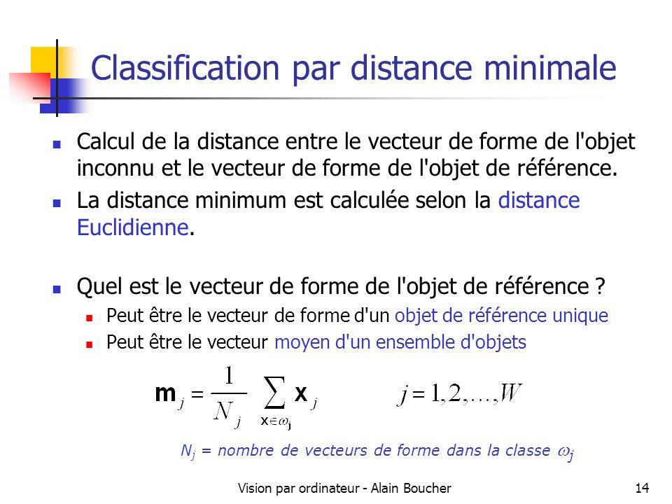 Vision par ordinateur - Alain Boucher14 Classification par distance minimale Calcul de la distance entre le vecteur de forme de l'objet inconnu et le