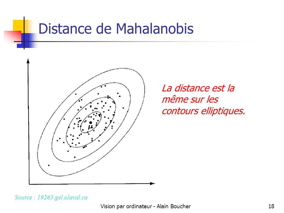 Vision par ordinateur - Alain Boucher18 Distance de Mahalanobis La distance est la même sur les contours elliptiques. Source : 19263.gel.ulaval.ca